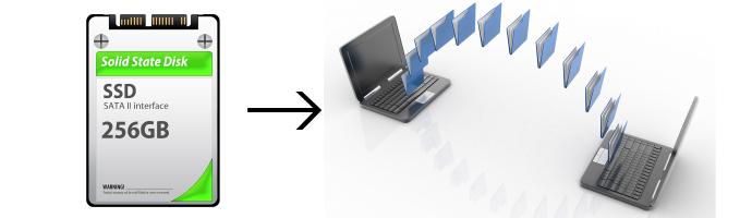 SSDを換装後、以前の環境を新しいSSDへ丸ごとコピー