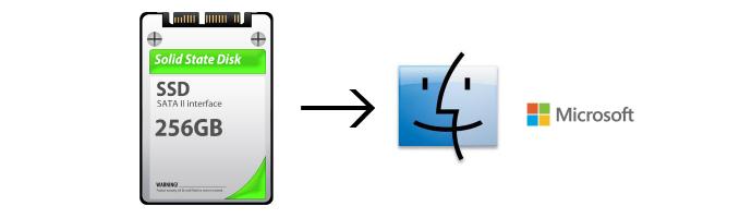 必要なデータをバックアップ後、SSDへ換装し、OSをクリーンインストール